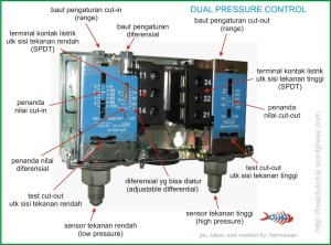Dual Pressure Control | Hermawan's Blog (Refrigeration and Air Conditioning Systems)