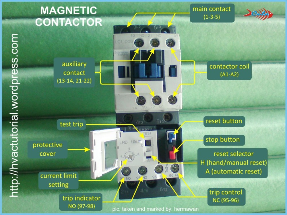 medium resolution of magnetic contactor hermawan s blog refrigeration and air iec contactor wiring diagram electrical magnetic contactor diagram