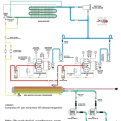 Automatic Bilge Pump Wiring Diagram Best Free Er Tool Marine Accommodation Air Conditioner Piping | Hermawan's Blog (refrigeration And ...