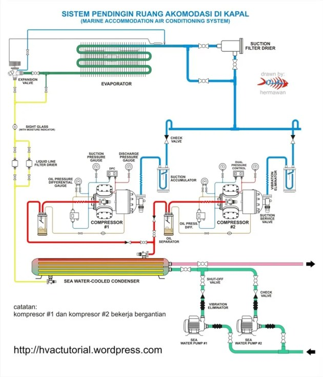 Marine Acmodation Air Conditioner Piping Diagram