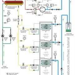 Wiring Diagram Of Refrigeration System 2000 Honda Accord Audio Provision Piping | Hermawan's Blog (refrigeration And Air Conditioning ...