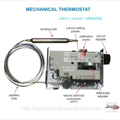 Hvac Wiring Diagram Thermostat Bass Tracker York Motor Free Engine Image For