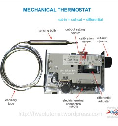 mechanical thermostat hermawan s blog refrigeration and air conditioning systems  [ 2143 x 1699 Pixel ]