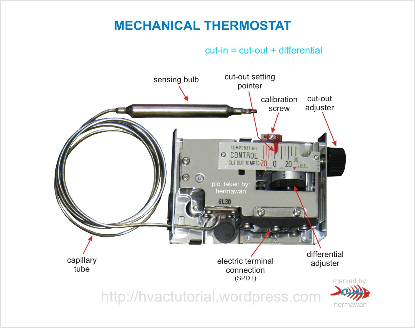 hight resolution of mechanical thermostat hermawan s blog refrigeration and air conditioning systems