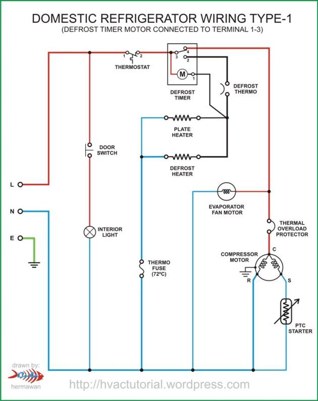 Domestic Refrigerator Wiring | Hermawan's Blog