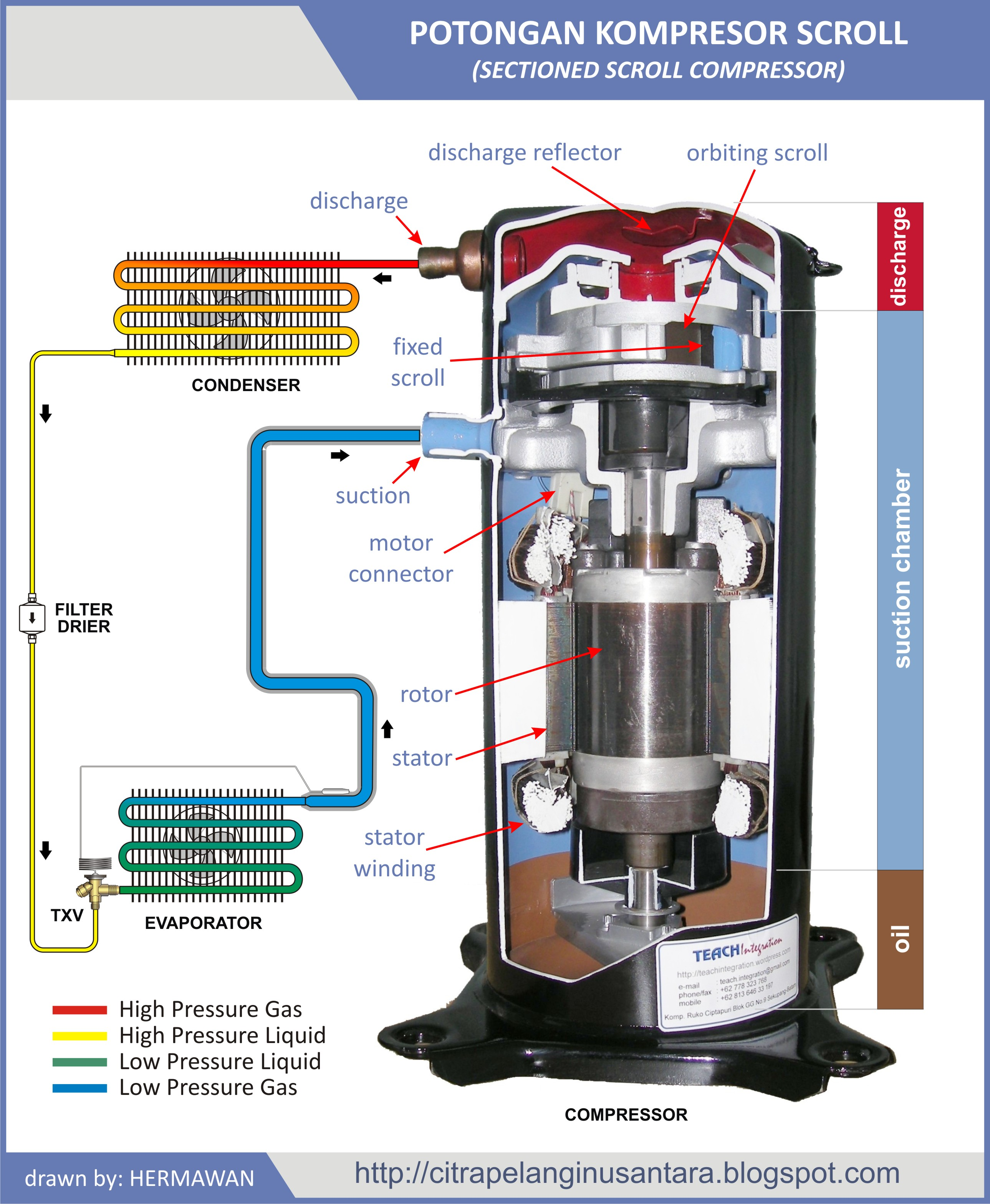 wiring diagram ac split daikin inverter manufactured homes toyskids co citra pelangi nusantara scroll compressor cassette