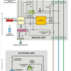 Split Type Aircon Wiring Diagram Animal Cell Labeled With Functions Air Conditioner Hermawan 39s Blog
