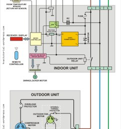 split air conditioner wiring diagram [ 2494 x 3722 Pixel ]