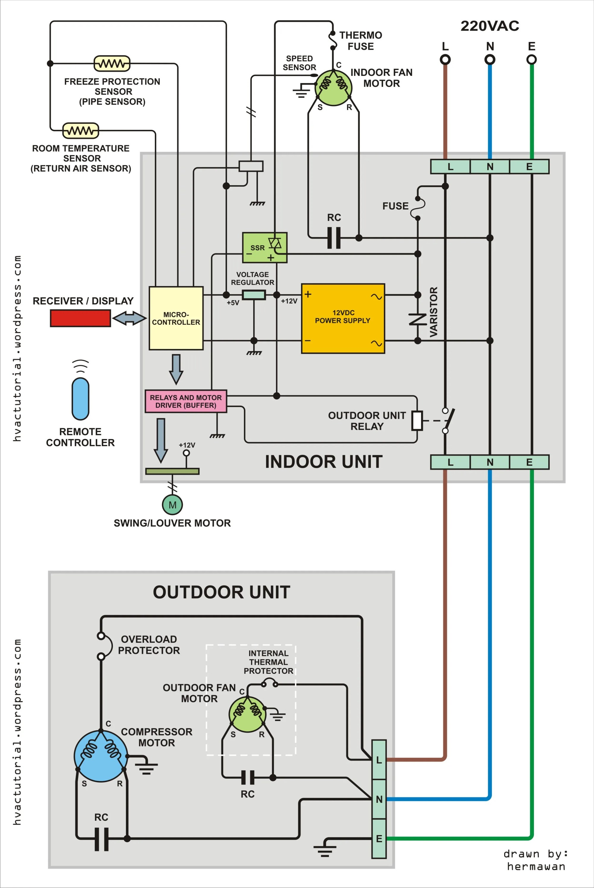 hight resolution of split air conditioner wiring diagram