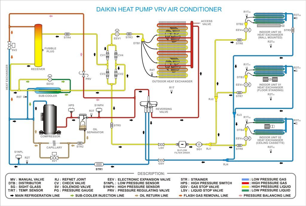 fujitsu central air conditioning manual