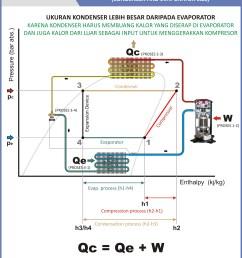condenser and evaporator size hermawan s blog refrigeration and condenser evaporator diagram [ 2578 x 3134 Pixel ]