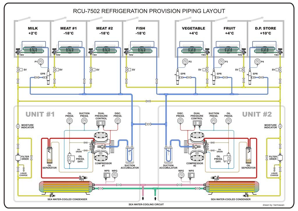 Master Bilt Wiring Diagram Refrigeration Refrigeration Refrigeration Txv Troubleshooting