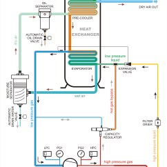 Daikin Split System Air Conditioner Wiring Diagram Mvh X380bt Refrigerated Compressed Drier | Hermawan's Blog (refrigeration And Conditioning Systems)
