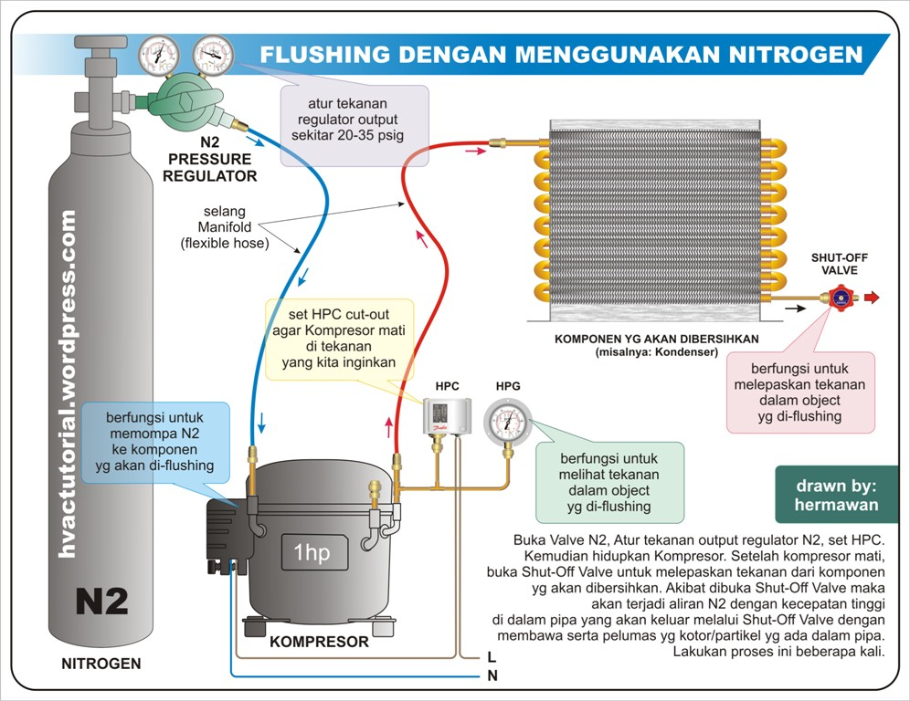 General Electric Refrigerator Wiring Diagrams Flushing Hvac System Or Components Hermawan S Blog
