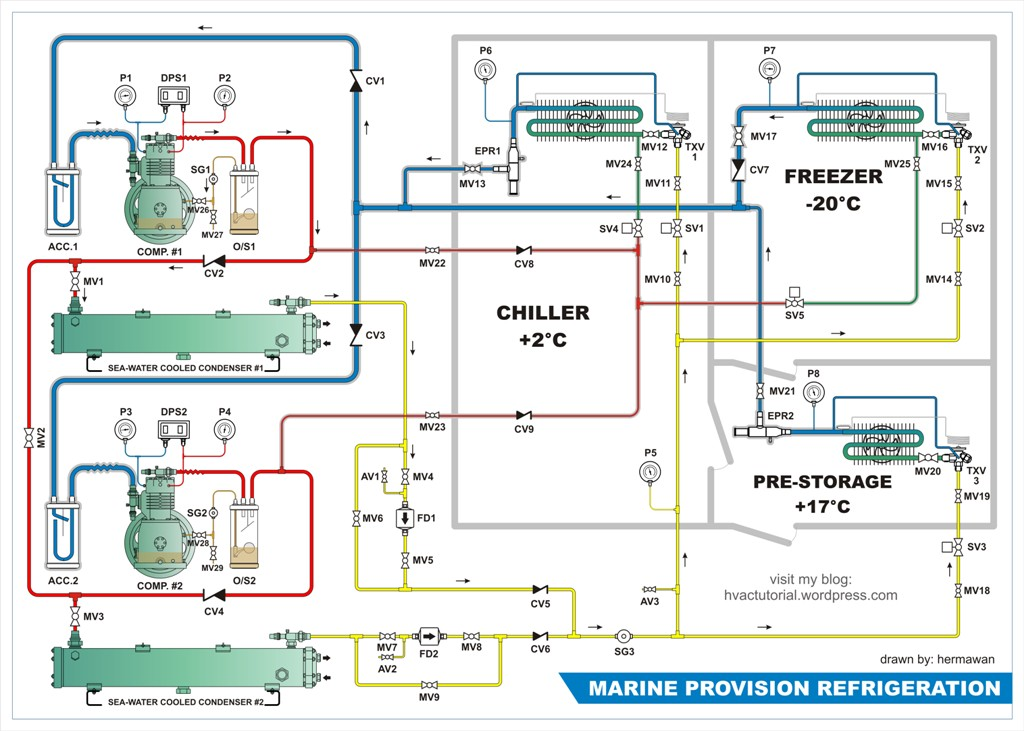 Vintage Boat Wiring Diagram Free Download Schematic Refrigeration Provision With Hot Gas Defrost Hermawan S