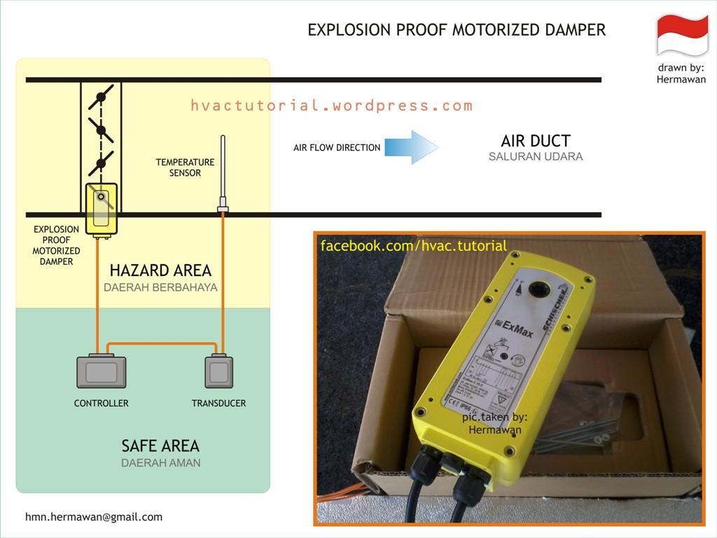 wiring diagram motorized damper wiring image explosion proof motorized damper hermawan s blog refrigeration on wiring [ 1024 x 768 Pixel ]