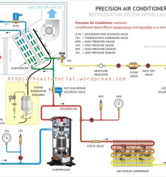 wiring diagram for central air unit get free image about outside ac unit wiring diagram york ac unit wiring diagram [ 1024 x 768 Pixel ]