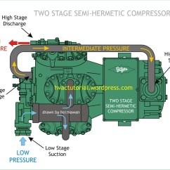 Hermetic Compressor Wiring Diagram 2003 Harley Sportster Two Stage Semi Hermawan 39s Blog