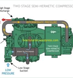 copeland semi hermetic compressor wiring diagram images gallery [ 1245 x 934 Pixel ]