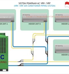 vrf air conditioning wiring diagram [ 3229 x 2422 Pixel ]