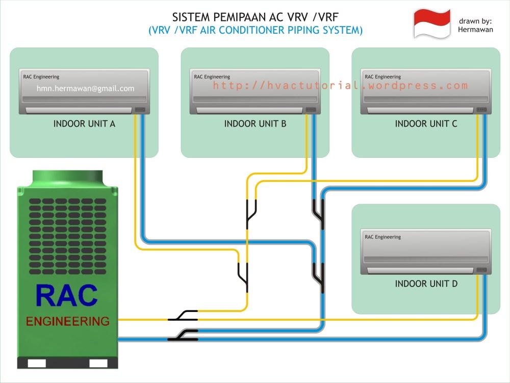 medium resolution of vrf air conditioning wiring diagram