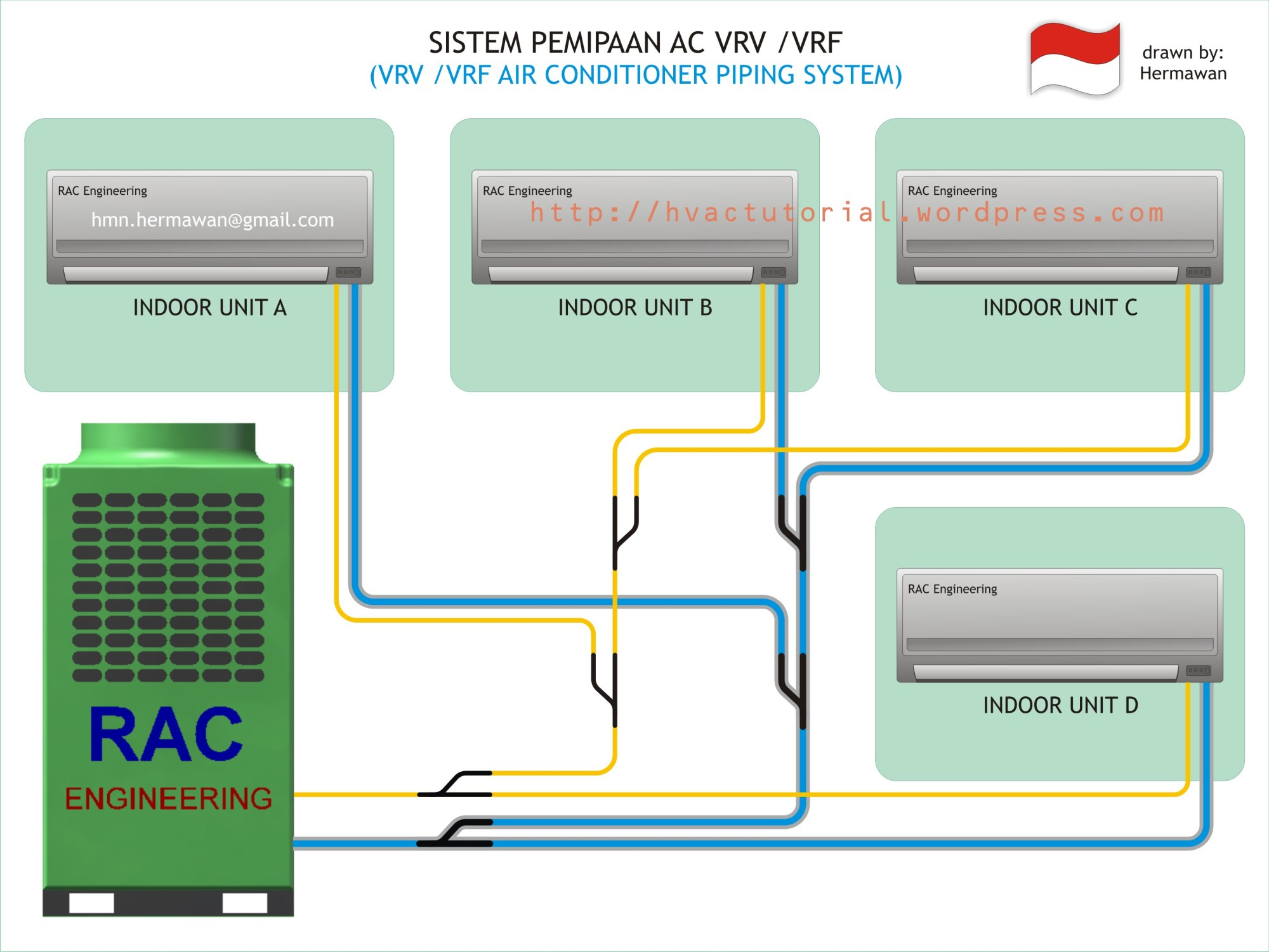 hight resolution of vrf air conditioning wiring diagram
