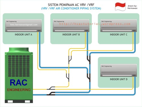 small resolution of vrf air conditioning wiring diagram