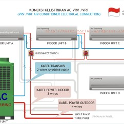Daikin Split System Air Conditioner Wiring Diagram 2003 Volkswagen Golf Stereo Vrv Or Vrf Electrical Connection Hermawan 39s Blog