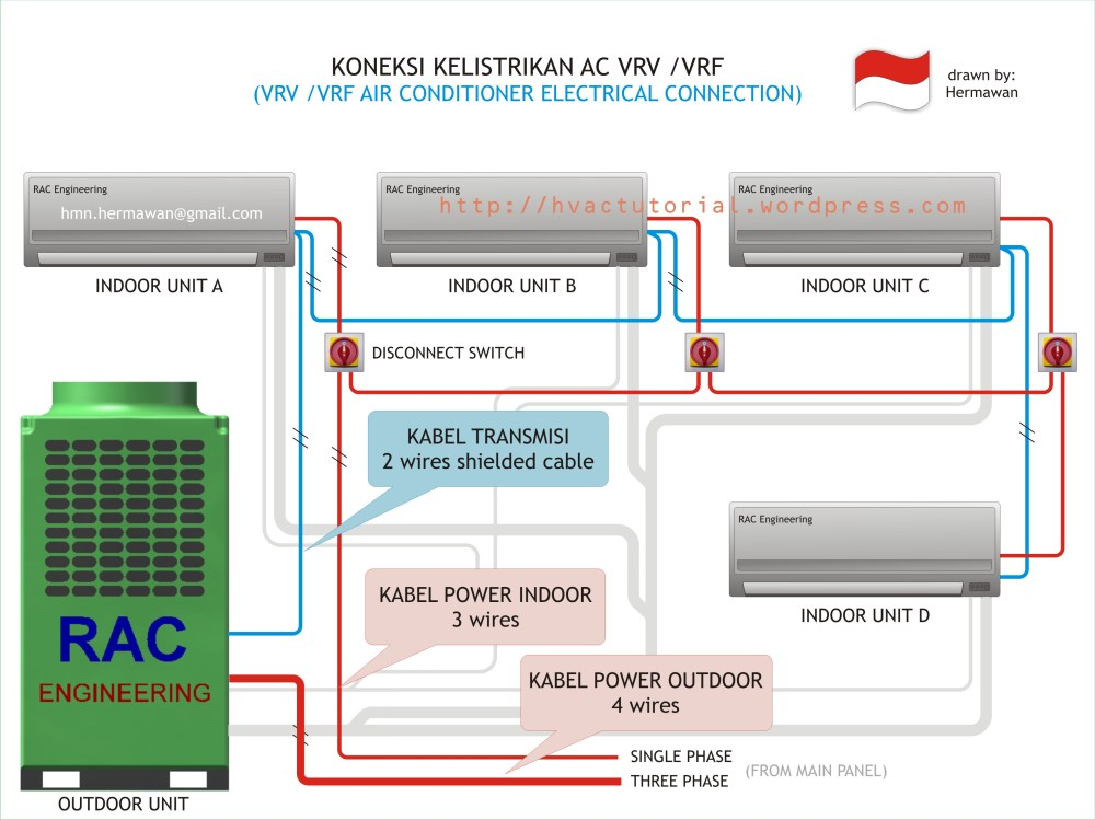 medium resolution of vrf air conditioning wiring diagram