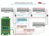 VRV or VRF Electrical Connection | Hermawan's Blog ...