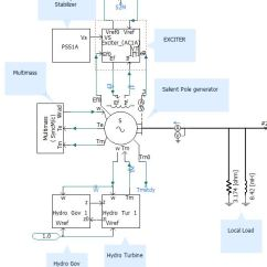 Pioneer Avic X930bt Wiring Diagram Bmw E53 Speaker Synchronous Generator Choice Image - Sample And Guide With