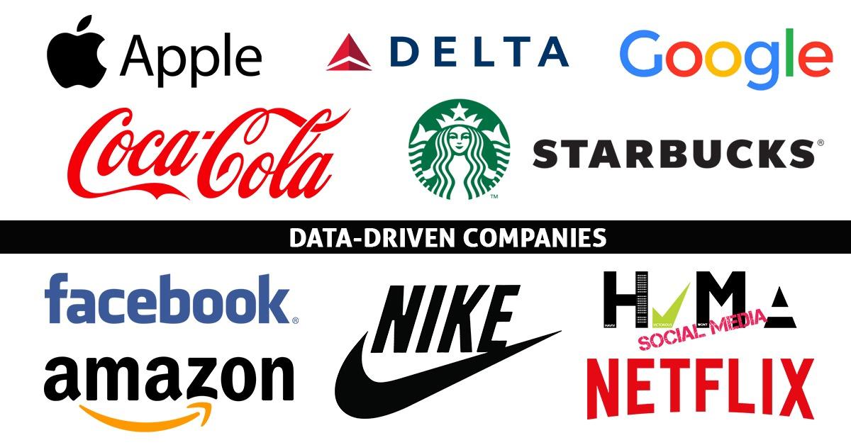 Data-Driven Companies