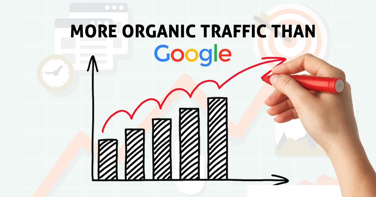 The Highest Organic Traffic