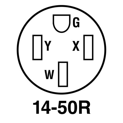 Legrand® Pass & Seymour® 50-Amp 125/250-Volt 4-Wire Black