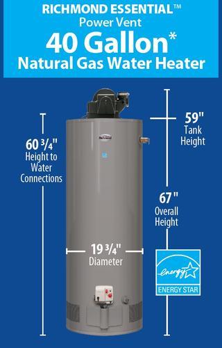 Richmond Hot Water Heater Parts : richmond, water, heater, parts, Richmond, Water, Heater, Support