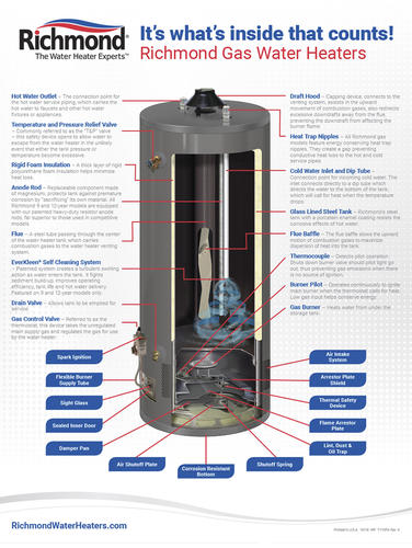 Richmond Water Heaters Review | Water Heater Hub