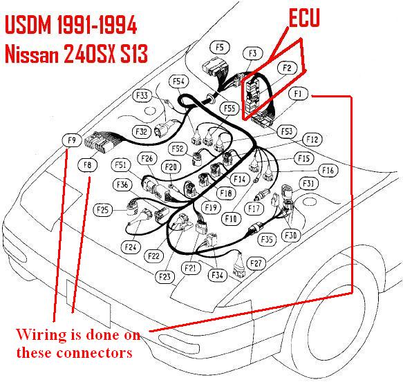 91 240sx wiring harness diagram residential electrical symbols \u2022 nissan car stereo wiring colorful ka24e wiring diagram inspiration simple wiring diagram rh littleforestgirl net 1994 nissan 240sx wiring diagram 1990 nissan 240sx engine wiring