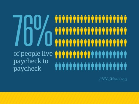 financial-peace-social-infographic-paycheck-to-paycheck