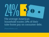 financial-peace-social-infographic-wasted-take-home-pay
