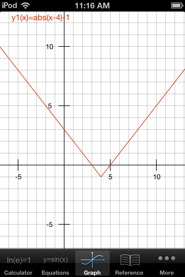 Student Question: Graph y=|x+4|-1.