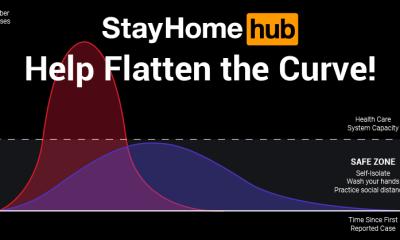 PornHub Premium artık dünya genelinde ücretsiz! #StayHomehub