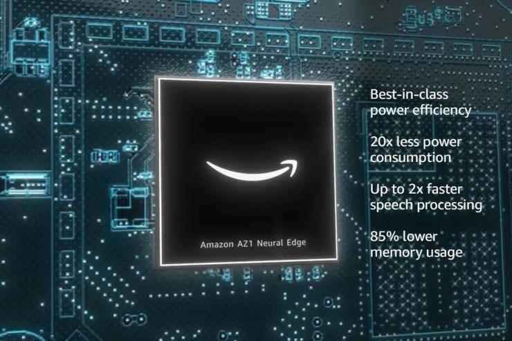Amazon AZ1 Neural Edge
