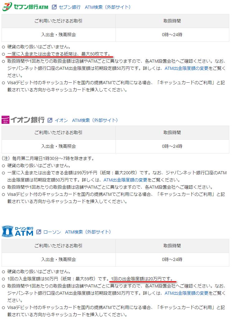 ジャパンネット銀行のATM出金限度額