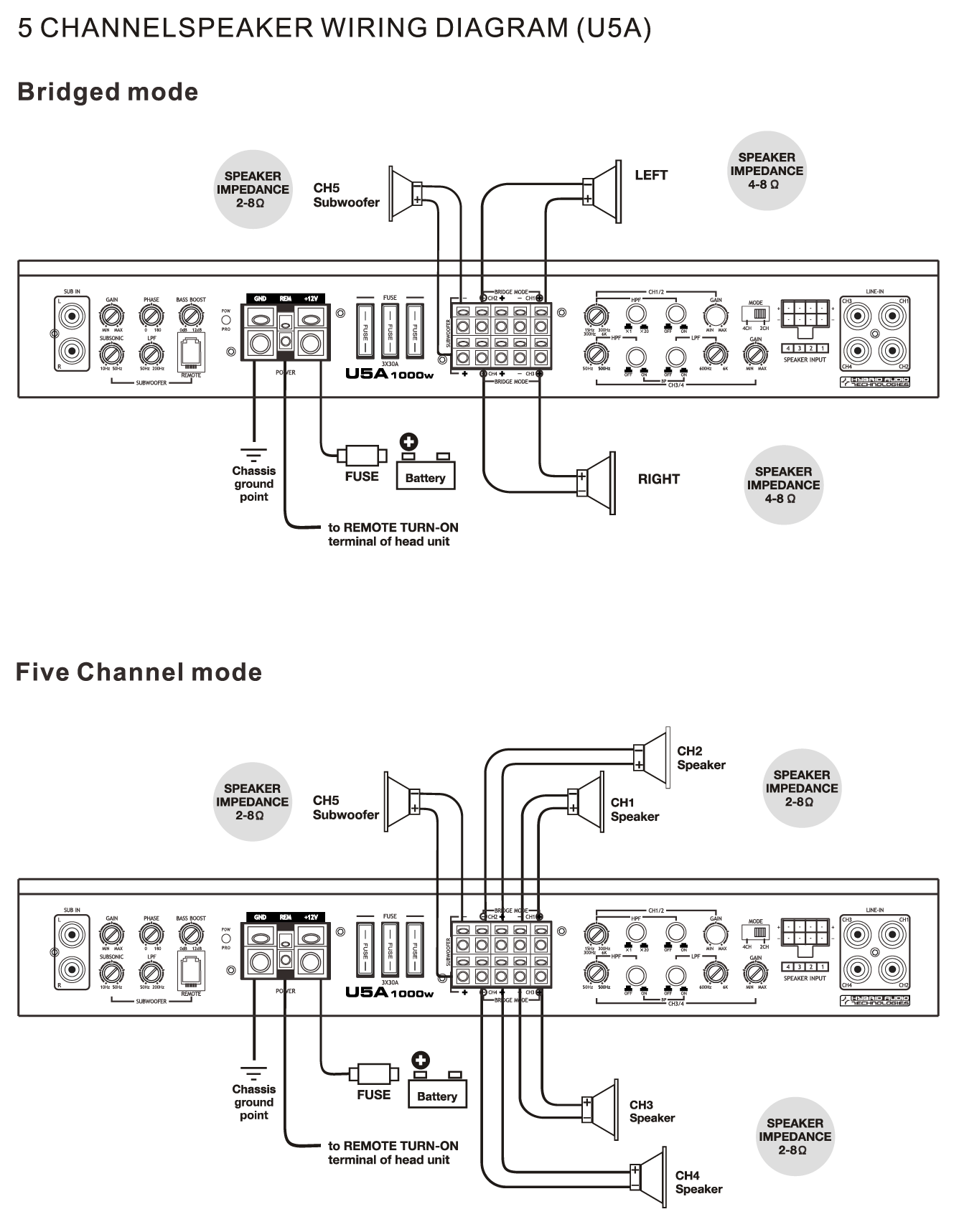 rockford fosgate pbr300x4 wiring diagram ford jubilee punch 800a2 26 images