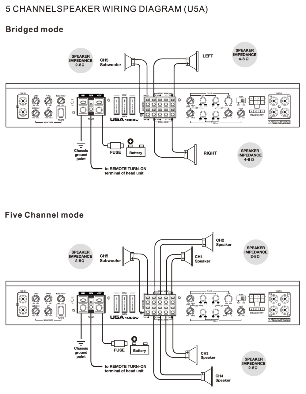 medium resolution of speaker wiring diagram