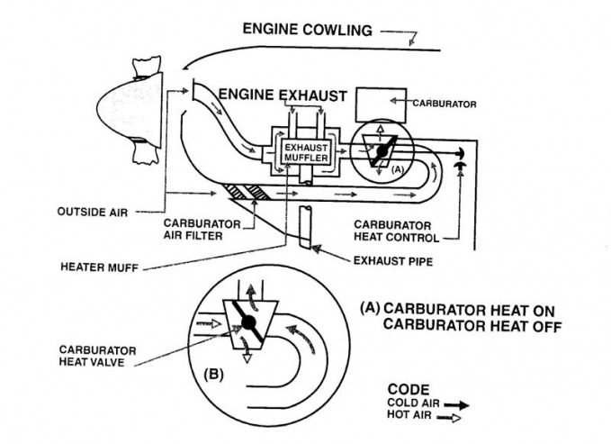 cessna 172 dashboard diagram 2 way dimmer switch wiring uk fuel system great installation of systems hybridaviation rh weebly com aircraft