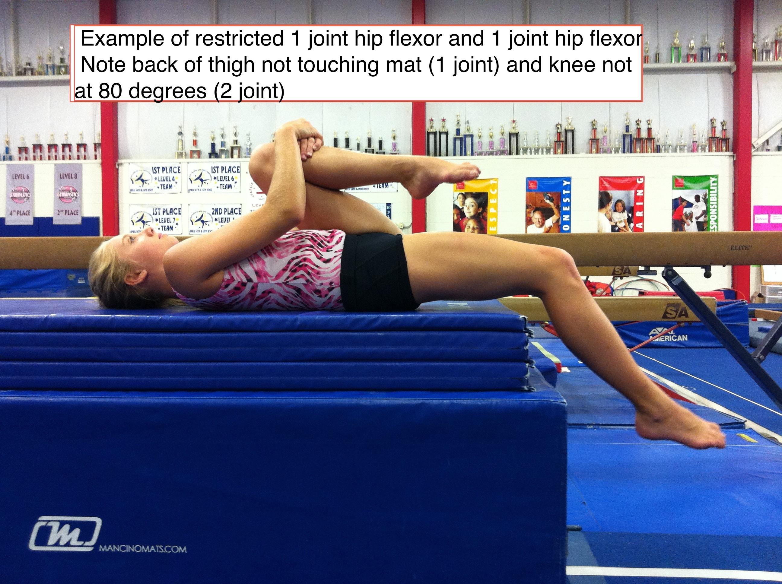 Flexor Pollicis Brevis Muscle Pain Upper Stomach Pain
