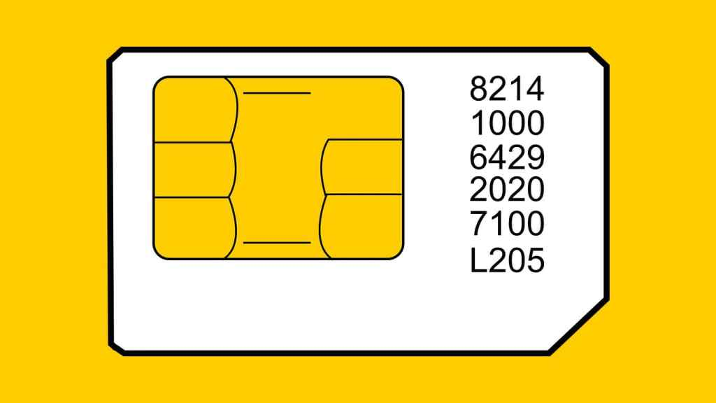 What is Full-Size Sim Card