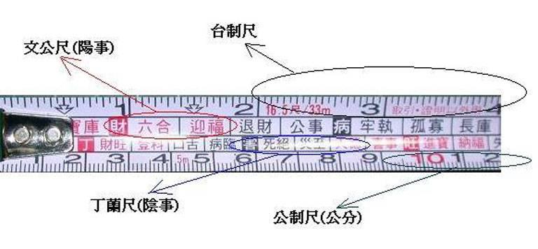 魯班尺,文公尺--該如何用...?不知道別亂用~ - 禾暘 空間設計‧室內設計‧系統家具