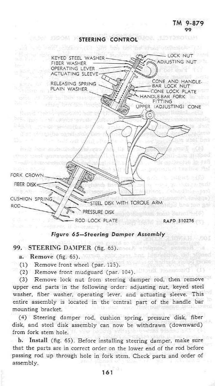 XXI Steering control